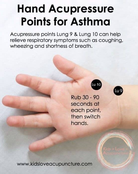 asthma wrist points