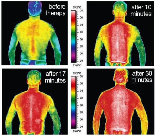 far infrared heat image